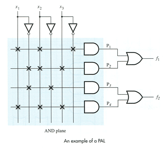 ivc blog » logic devices,Wiring diagram,Wiring Diagram Pal