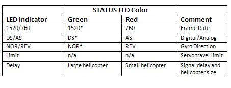 Helicopter gp750 settings.jpg