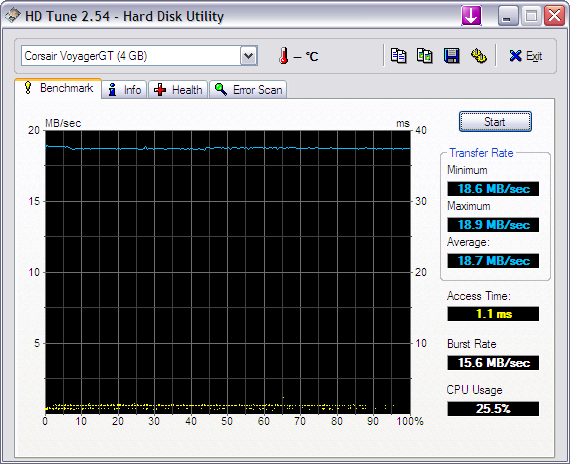Eee hdtune voyagergt 4gb.png