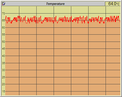 Eee temperature thermal pads sample 1 mobmeter.png