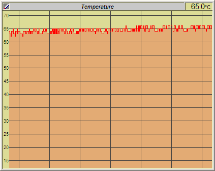 Eee temperature copper plates sample 1 mobmeter.png