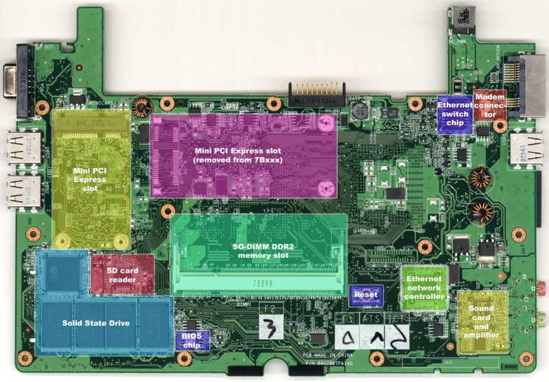 Eee PC Research - ivc wiki