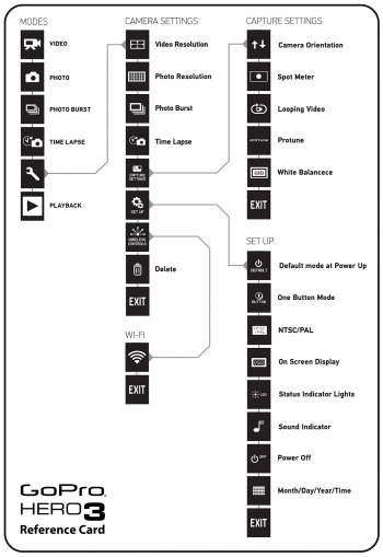 GoPro3 reference card.png