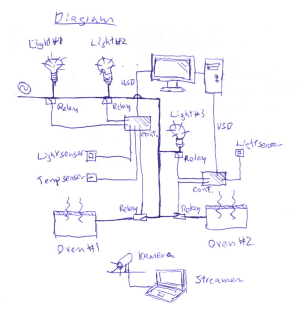 Room control schematic.png