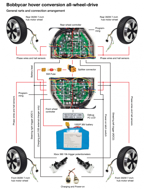 Bobby car hoverboard upgrade overview.png