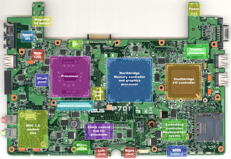 Mano Diagram Fw further Amd Naples Project Olympus Ocp Server Motherboard X furthermore Maxresdefault additionally Aorus Z Gaming likewise Threadripper X. on intel motherboard diagram