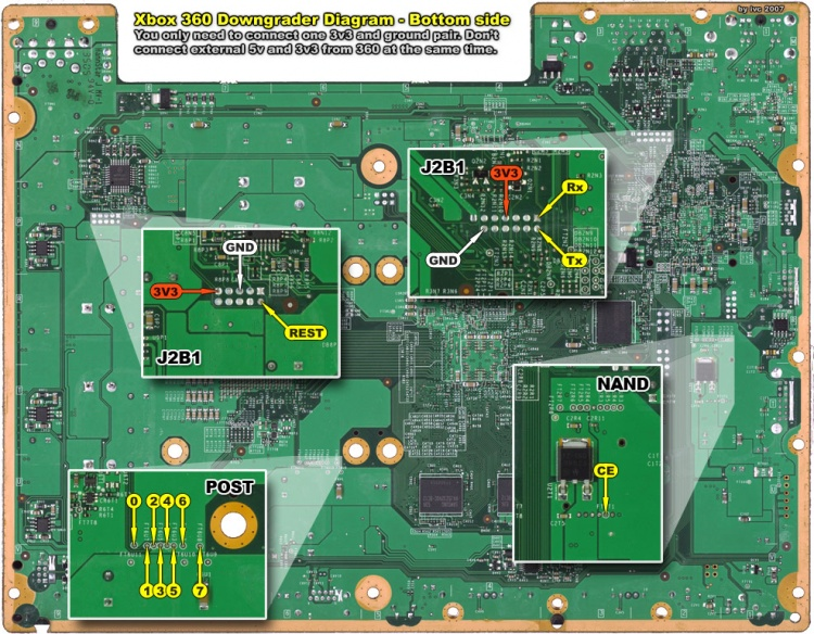 Xbox 360 downgrader hardware ivc wiki imagexbox360 downgrader diagram bottomg ccuart