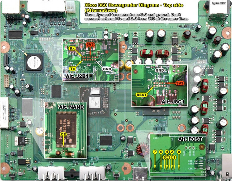 xbox 360 downgrader hardware ivc wiki original xbox schematic image xbox360 downgrader diagram top jpg