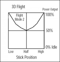 Helicopter 3dmode throttle.png