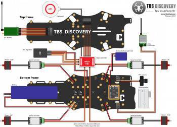 350px TBS_Discovery_electronics_installation_diagram tbs discovery ivc wiki naza wiring diagram at gsmx.co