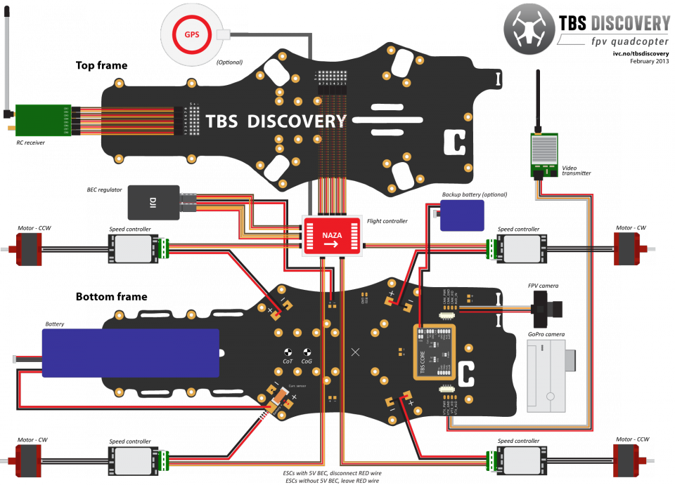 TBS Discovery graphic - ivc wiki