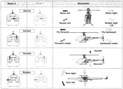 Helicopter control configurations.png